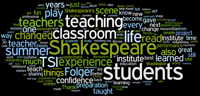 Teaching Shakespeare Institute