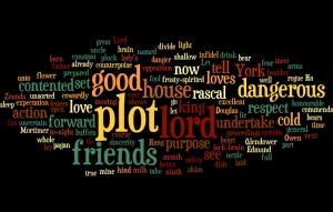 Hotspur Wordcloud